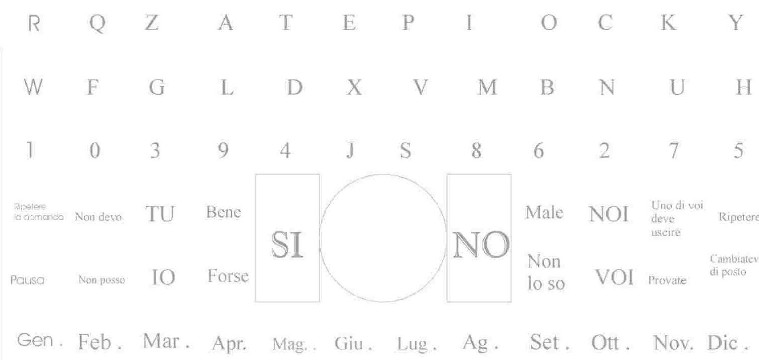 Dal tramonto all 39 alba il nuovo portale del mistero italiano paranormale misteri - La tavola di ouija ...